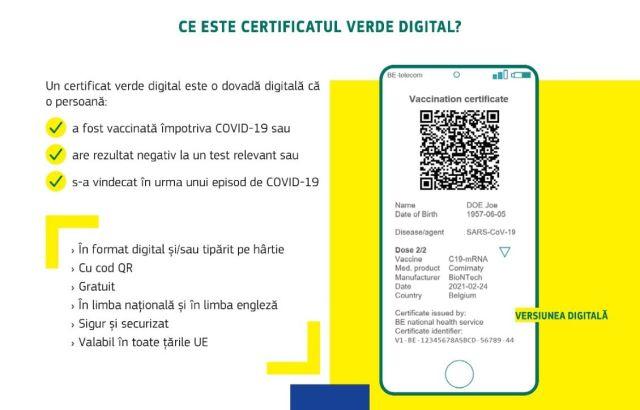 covid-сертифікати ЄС та нові послаблення з 1 липня