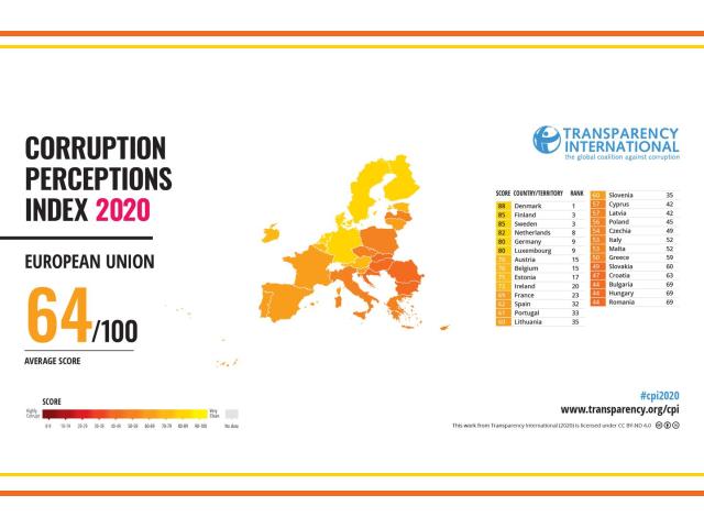 transparency international про корупцію в сфері охорони здоров'я