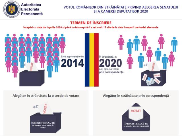 aep-informatii-privind-votul-in-diaspora