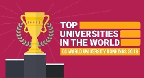 qs-world-university-rankings-universitatea-bucuresti-prima-din-romania