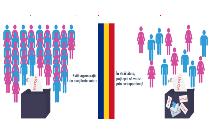 Votul la parlamentare pentru românii din străinătate